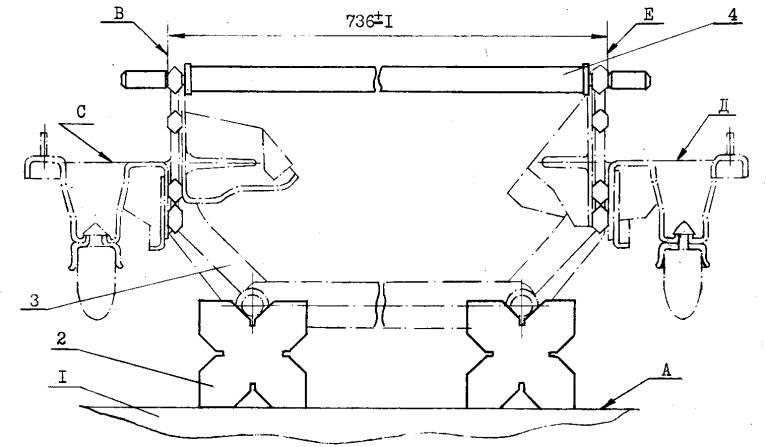 Схема контроля геометрических