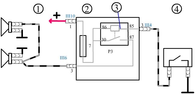 Рис 4 5д схема включения звуковых сигналов автомобилей ваз